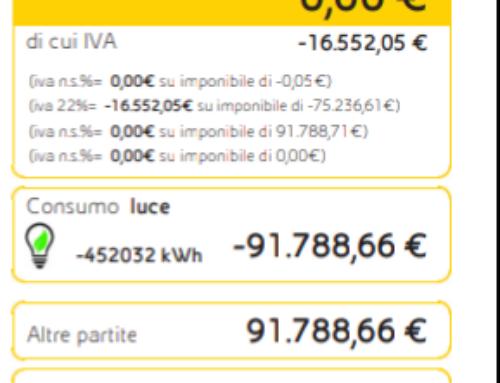 ENERGIA: FATTURA DA 91MILA EURO. A.E.C.I. CASTELLI ROMANI LA FA ANNULLARE.